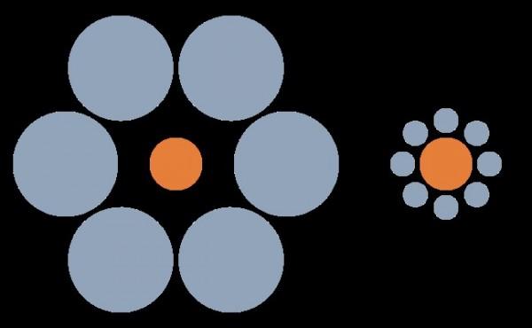 Ronds oranges de même taille