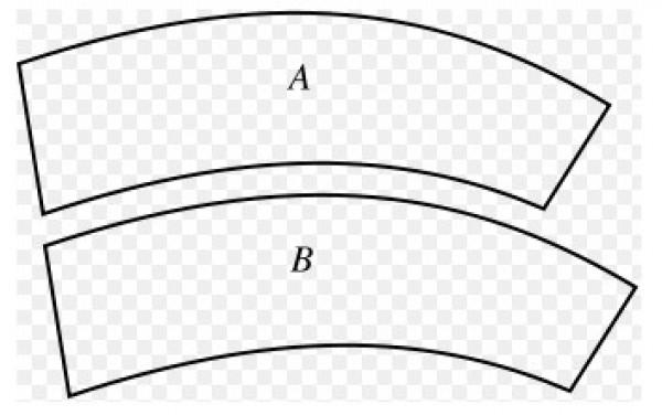 A et B sont identique